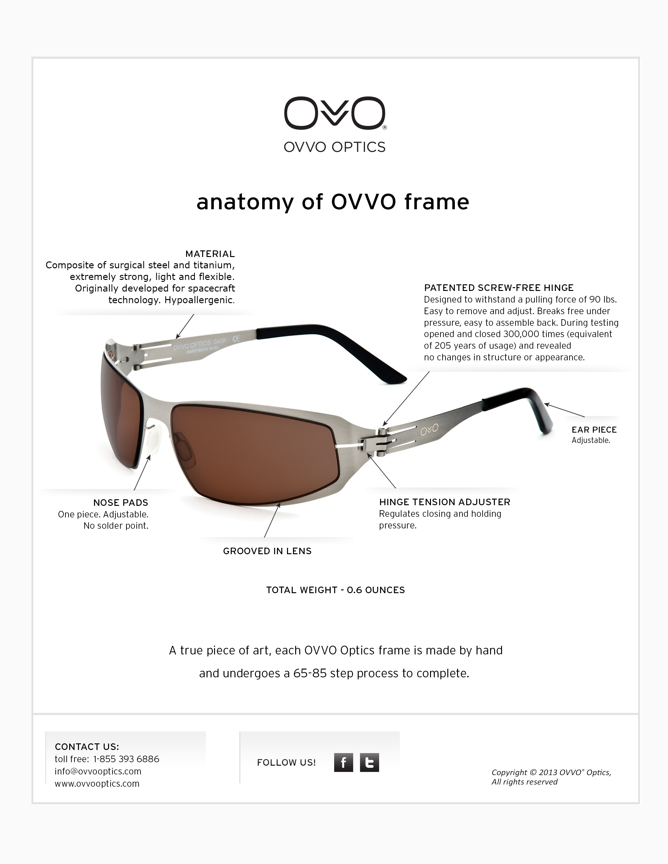 Anatomy of an OVVO frame